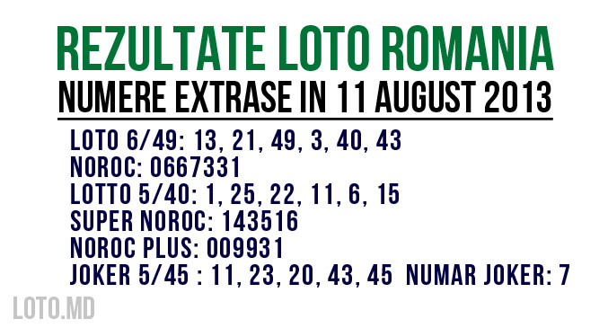 loto-romania
