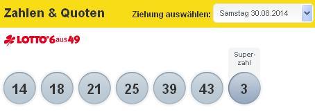 Lottozahlen 25.01 20