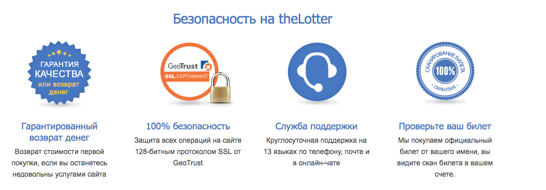 thelotter safe and secure